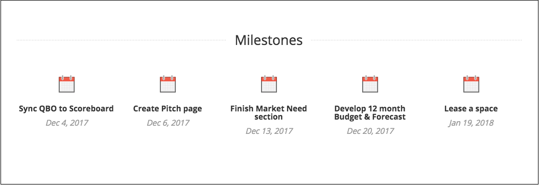 sa-plan-meeting-milestones.png