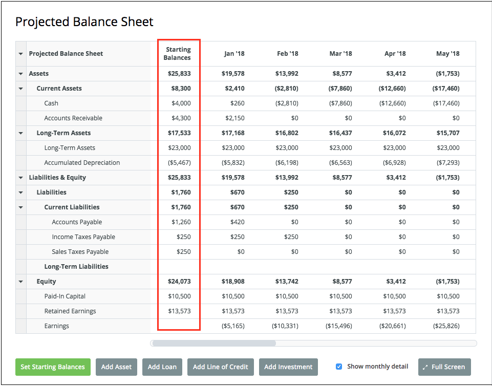 help_center_-_Projected_balance_sheet.png