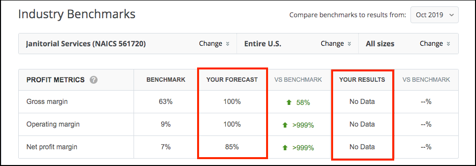 Benchmarks_YourForecast_YourResults.png